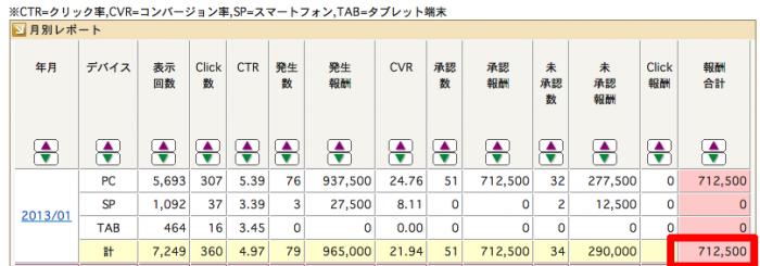 affiliateb_sales_201301