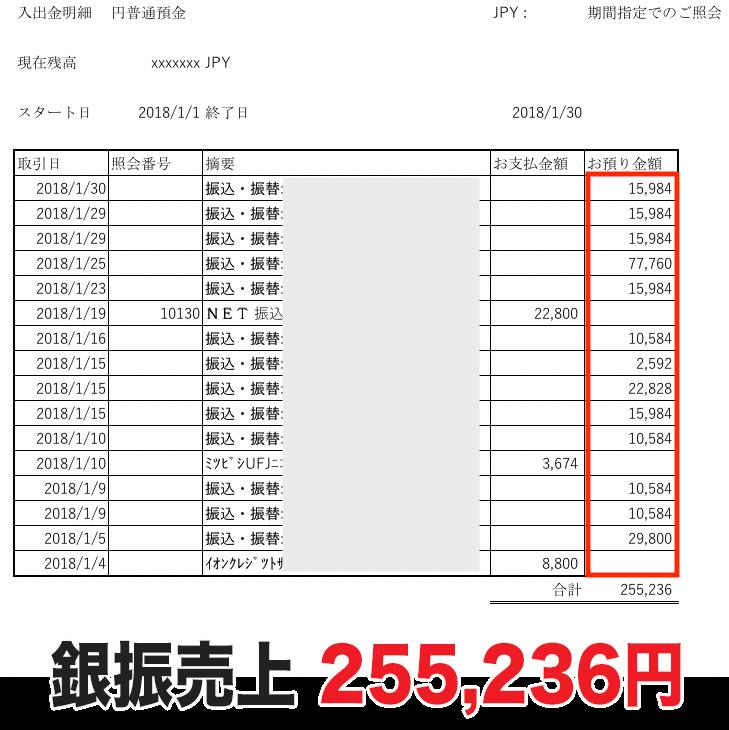 銀行振込売上合計 255,236円