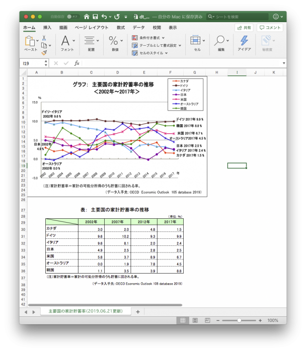 基本データ集のExcelファイル